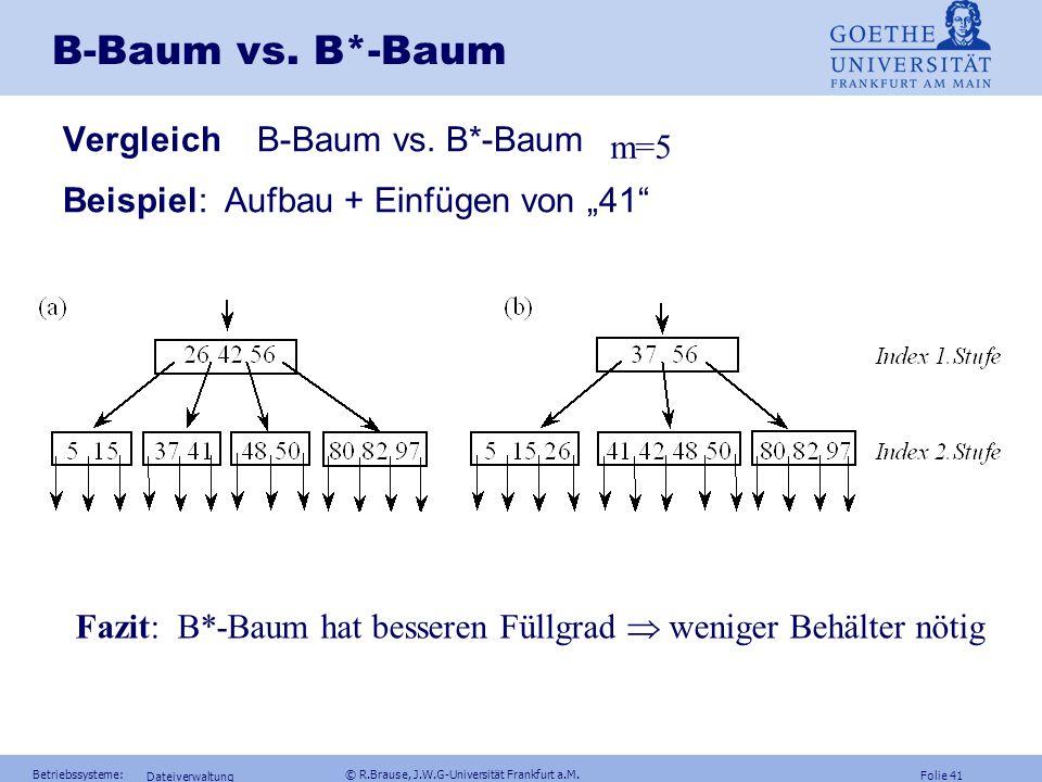 Folie 40 Betriebssysteme: © R.Brause, J.W.G-Universität Frankfurt a.M. Dateiverwaltung 26 56 B*-Baum: Beispiel Beispiel: m = 5 Schlüssel 5, 15, 26, 42
