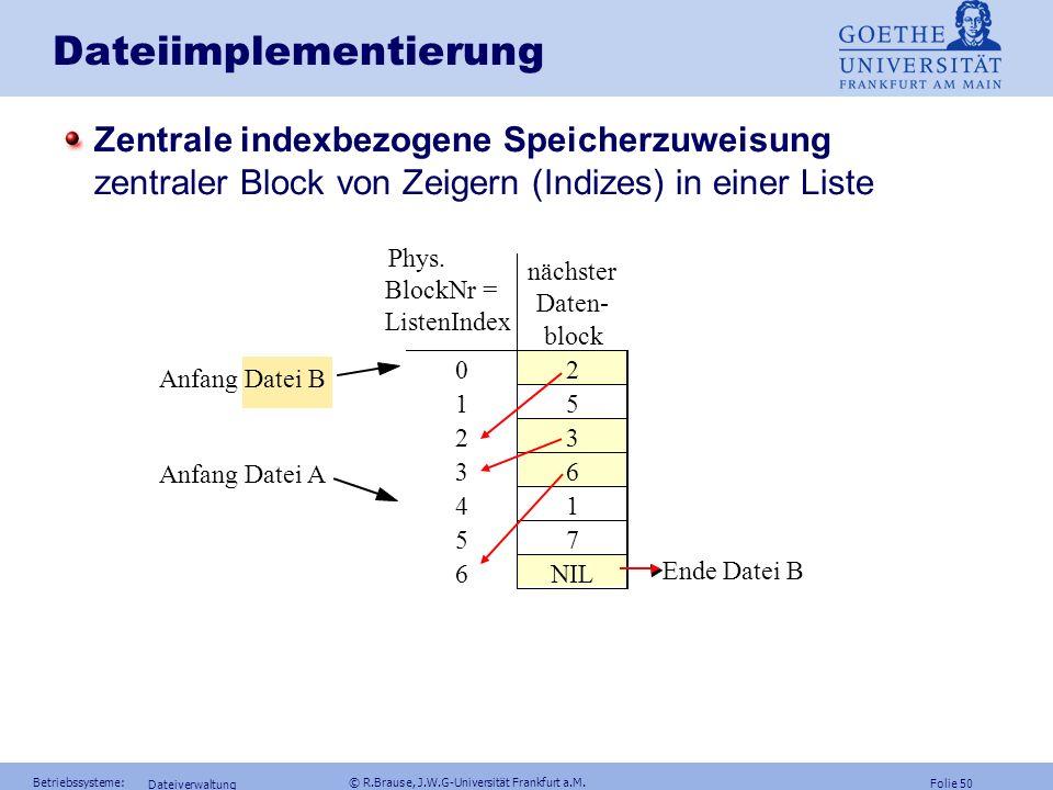 Folie 49 Betriebssysteme: © R.Brause, J.W.G-Universität Frankfurt a.M. Dateiverwaltung Dateiimplementierung Kontinuierliche Speicherzuweisung Datei in
