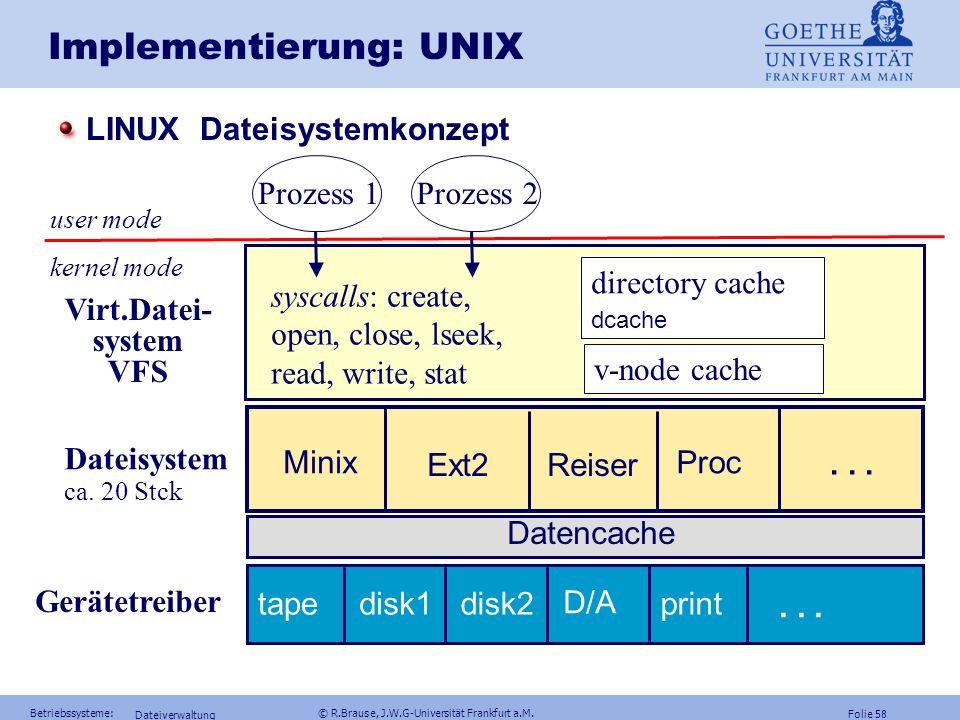 Folie 57 Betriebssysteme: © R.Brause, J.W.G-Universität Frankfurt a.M. Dateiverwaltung Implementierung: UNIX Zentrale Tabelle pro Datei: i-node (Index