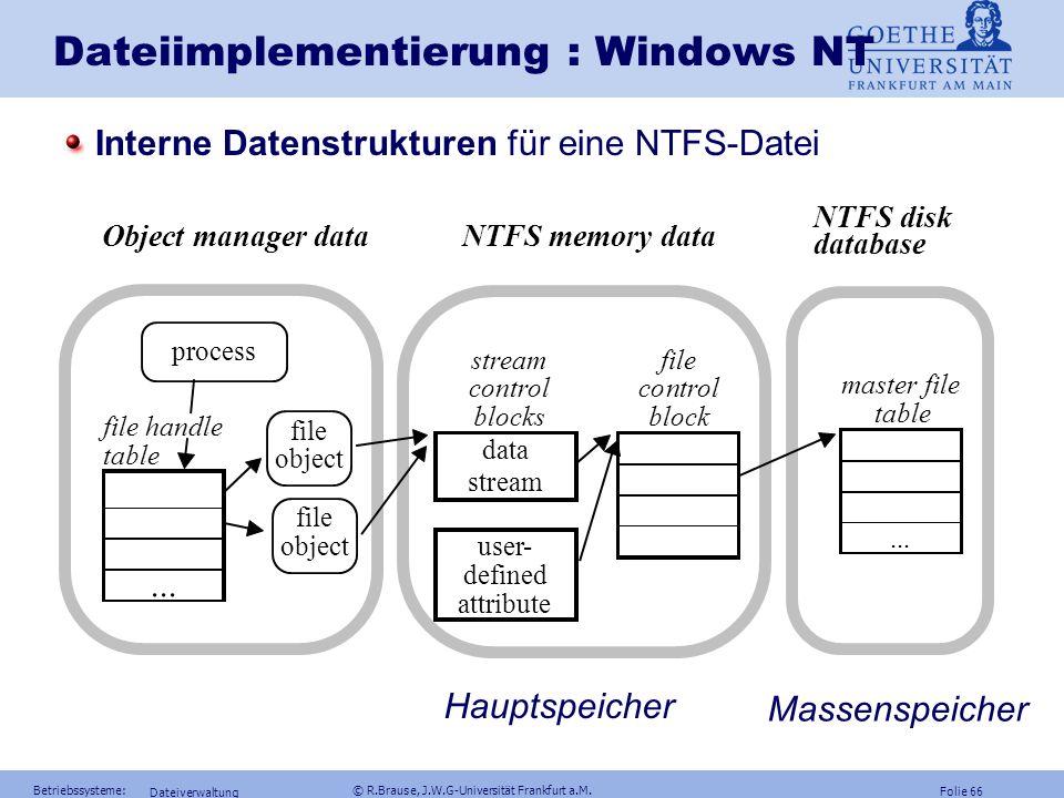 Folie 65 Betriebssysteme: © R.Brause, J.W.G-Universität Frankfurt a.M. Dateiverwaltung Dateiimplementierung : Windows NT Struktur des Wurzelverzeichni