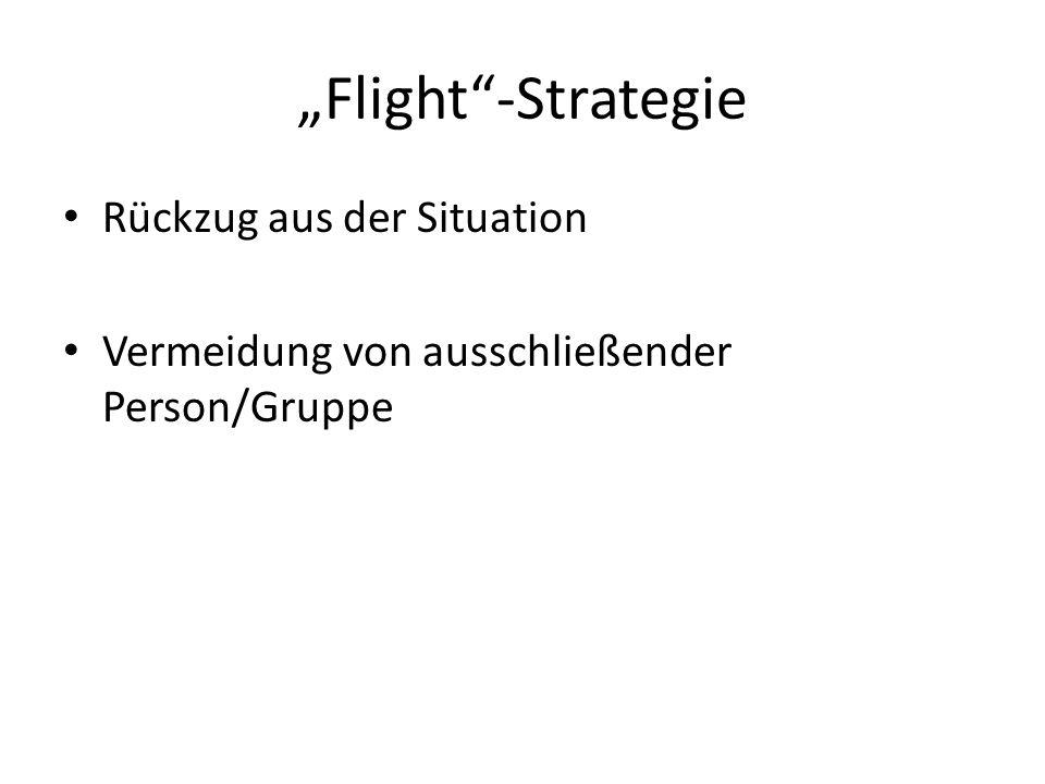 Flight-Strategie Rückzug aus der Situation Vermeidung von ausschließender Person/Gruppe