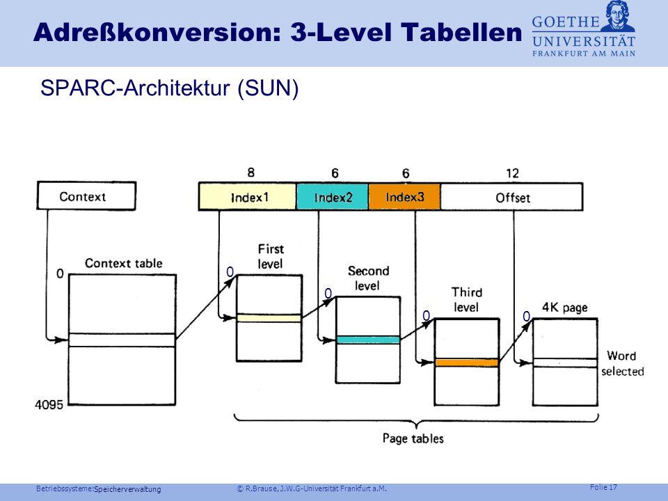 Betriebssysteme: © R.Brause, J.W.G-Universität Frankfurt a.M. Folie 16 Speicherverwaltung Adreßkonversion Multi-Level-Tabellen page base table Seitent