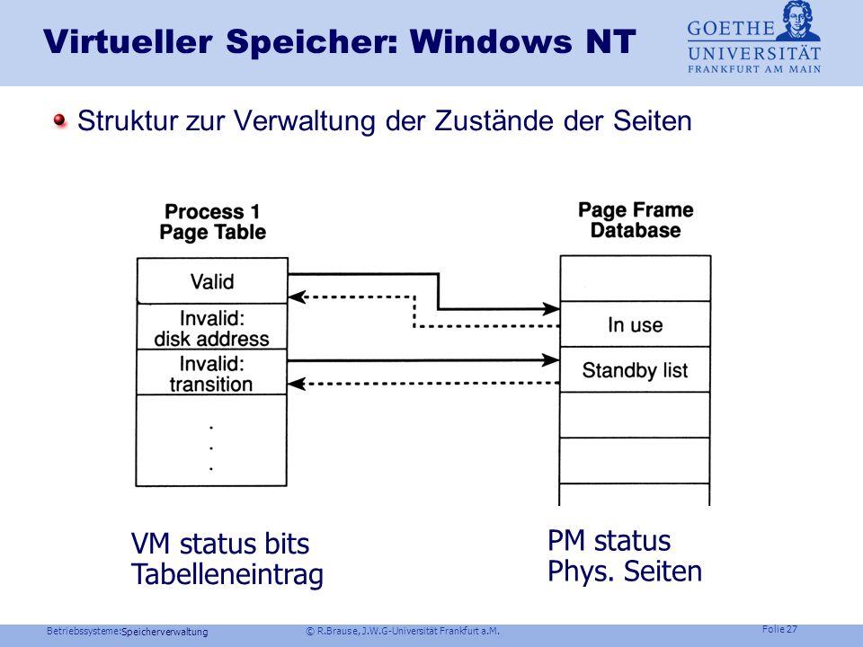 Betriebssysteme: © R.Brause, J.W.G-Universität Frankfurt a.M. Folie 26 Speicherverwaltung Virtueller Speicher: Windows NT Modified Standby Free In Use