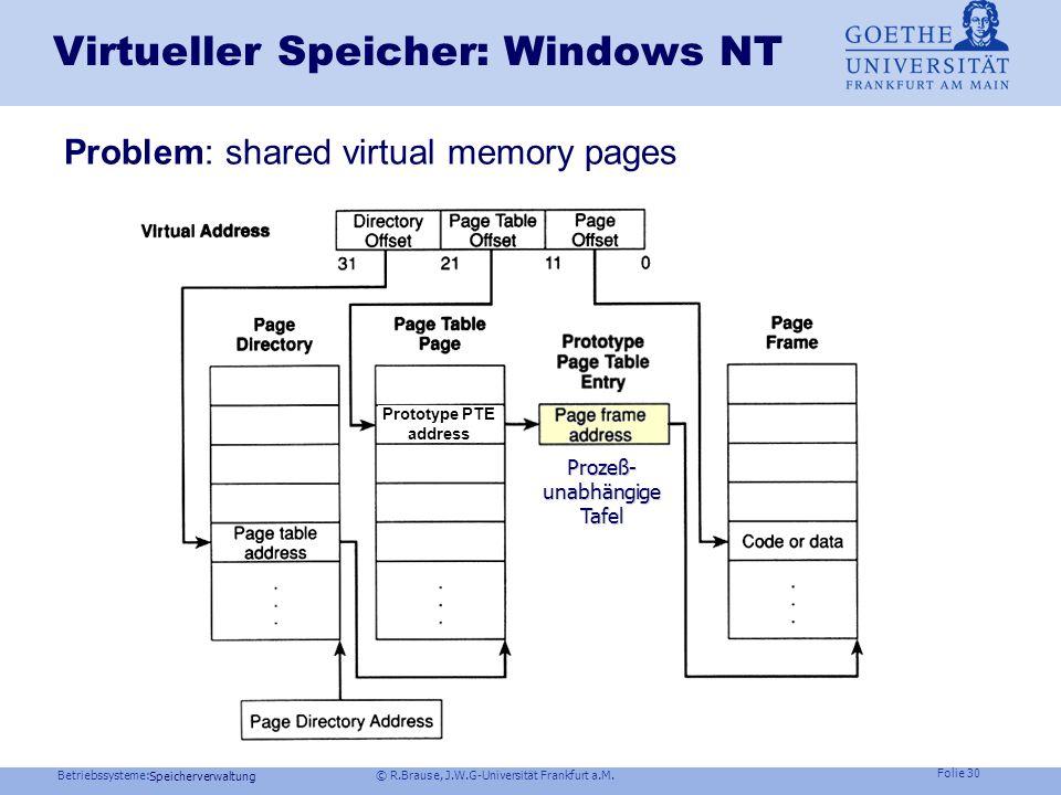 Betriebssysteme: © R.Brause, J.W.G-Universität Frankfurt a.M. Folie 29 Speicherverwaltung Virtueller Speicher: Windows NT Shared memory Organisation E