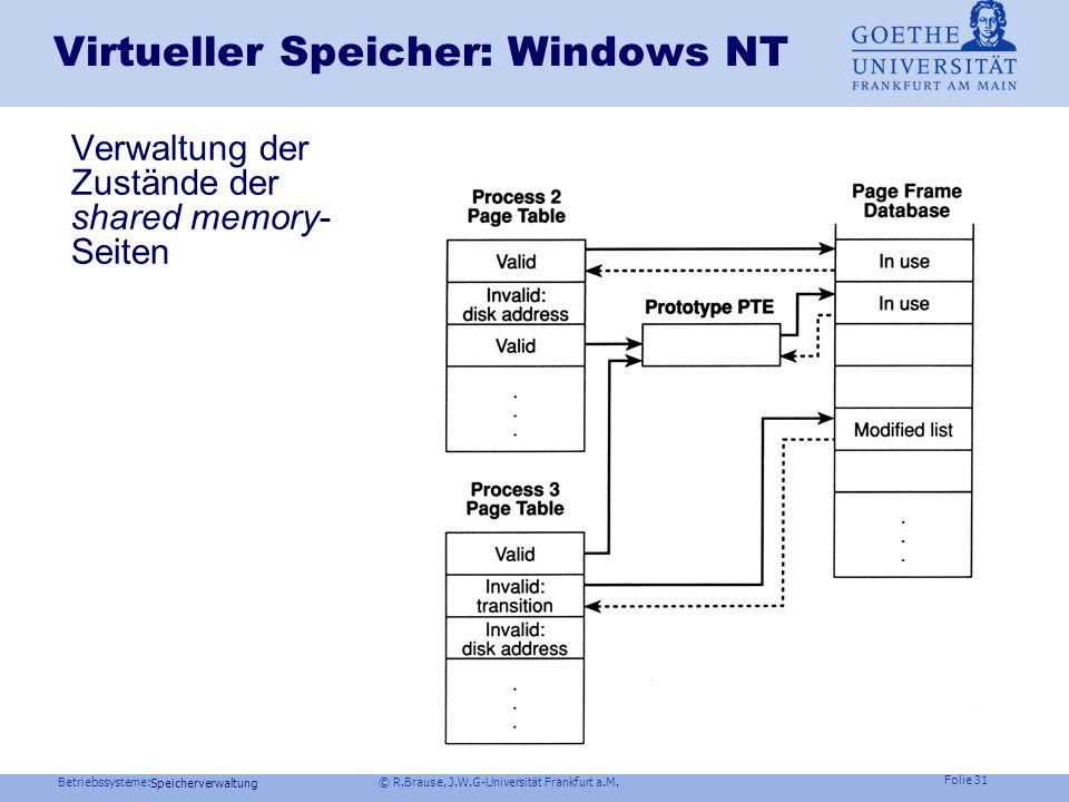 Betriebssysteme: © R.Brause, J.W.G-Universität Frankfurt a.M. Folie 30 Speicherverwaltung Virtueller Speicher: Windows NT Problem: shared virtual memo