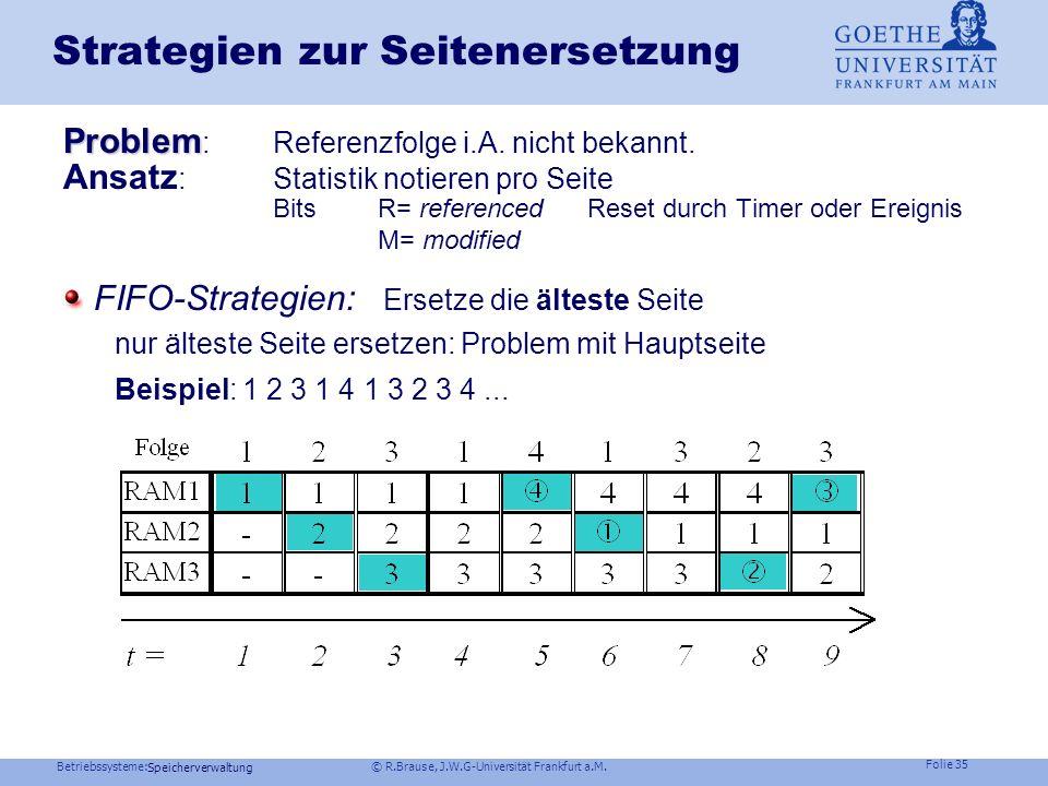 Betriebssysteme: © R.Brause, J.W.G-Universität Frankfurt a.M. Folie 34 Speicherverwaltung Strategien zur Seitenersetzung Problem: Begrenzter Hauptspei