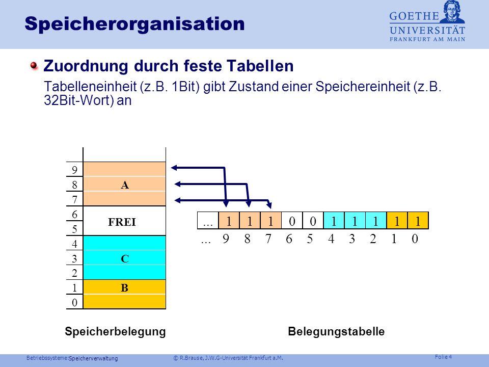 Betriebssysteme: © R.Brause, J.W.G-Universität Frankfurt a.M. Folie 3 Speicherverwaltung Speicherverwaltung : Einteilung Anwenderprogramme interner Sp