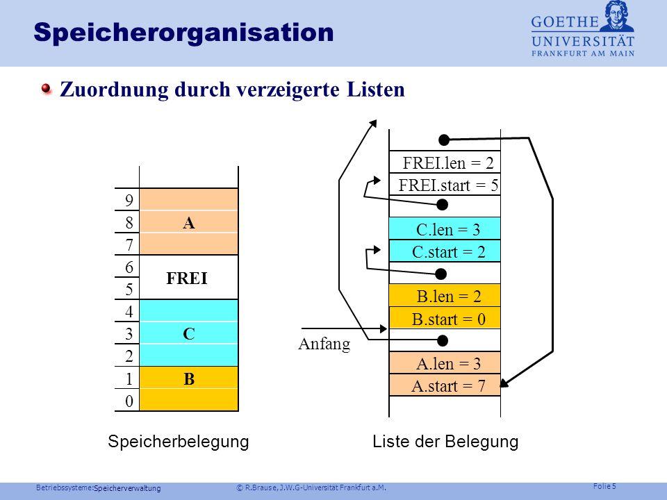 Betriebssysteme: © R.Brause, J.W.G-Universität Frankfurt a.M. Folie 4 Speicherverwaltung Speicherorganisation Zuordnung durch feste Tabellen Tabellene
