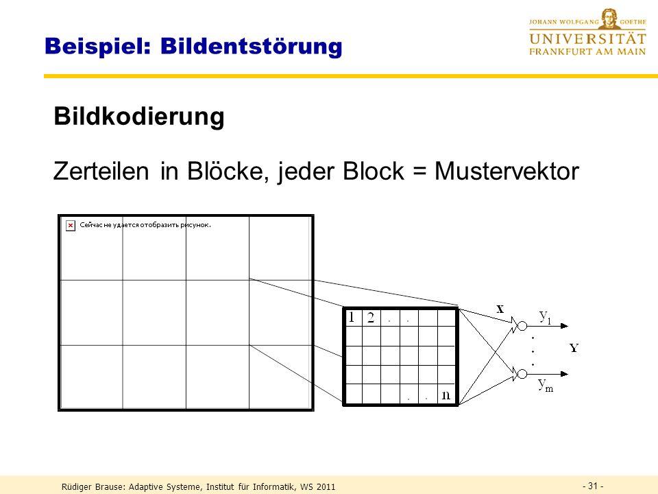Rüdiger Brause: Adaptive Systeme, Institut für Informatik, WS 2011 - 30 - Whitening Filter Shannon : Whitening für alle Frequenzen, d.h.