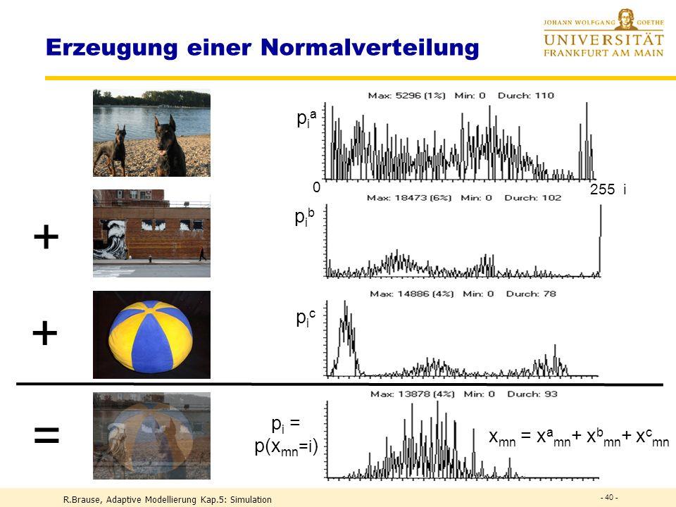 Erzeugung einer Verteilung Erzeugen der Normalverteilung Problem : Verteilungsfkt.