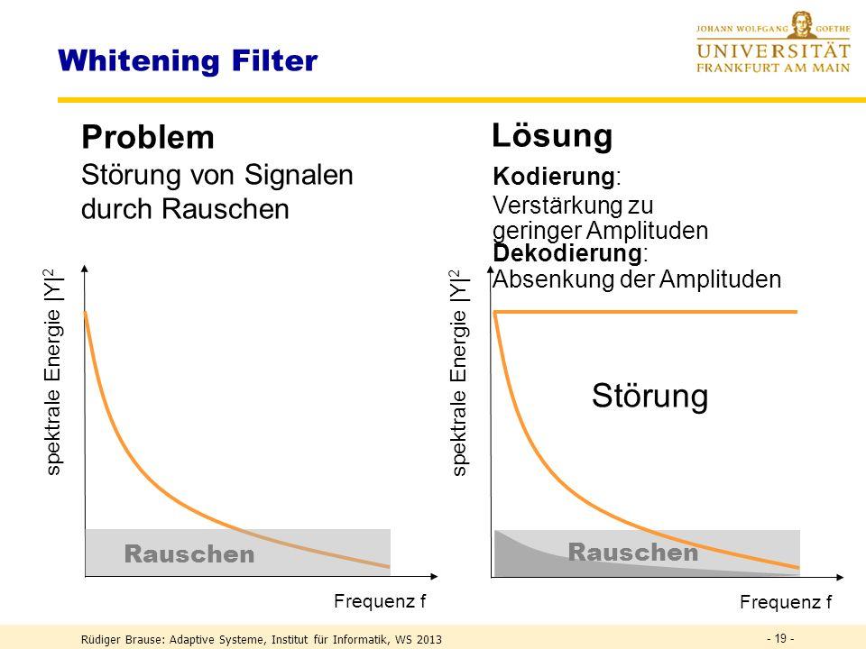 Rüdiger Brause: Adaptive Systeme, Institut für Informatik, WS 2013 PCA-Netze PCA-Transformation ICA-Transformation - 18 - Weissen