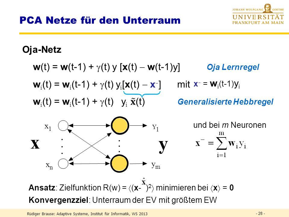 EINE Lernregel für Hebb-Lernen und Gewichtsnormierung 1. Hebb-Regel w (t) = w (t-1) + (t) yx 2. Normierung w i (t) Einsetzen 1. in 2. w (t-1) + (t) yx