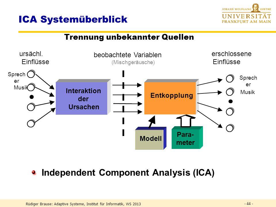 Rüdiger Brause: Adaptive Systeme, Institut für Informatik, WS 2013 - 43 - Erzeugung einer Normalverteilung p i = p(x mn =i ) picpic piapia pibpib 0 25