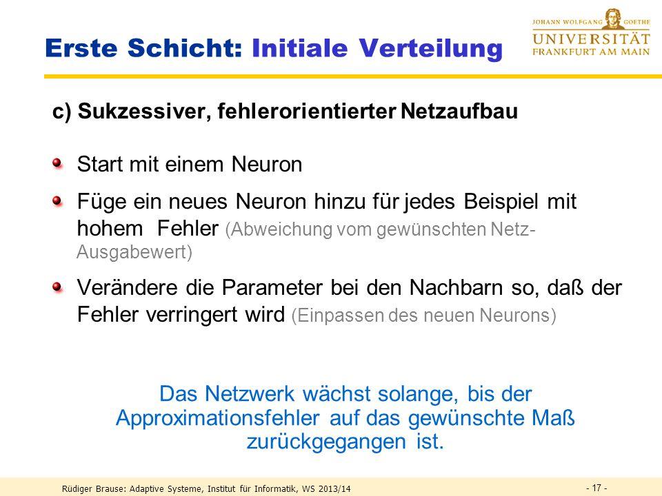Rüdiger Brause: Adaptive Systeme, Institut für Informatik, WS 2013/14 - 16 - Erste Schicht: Initiale Verteilung b) Überdeckung durch regelmäßiges Rast