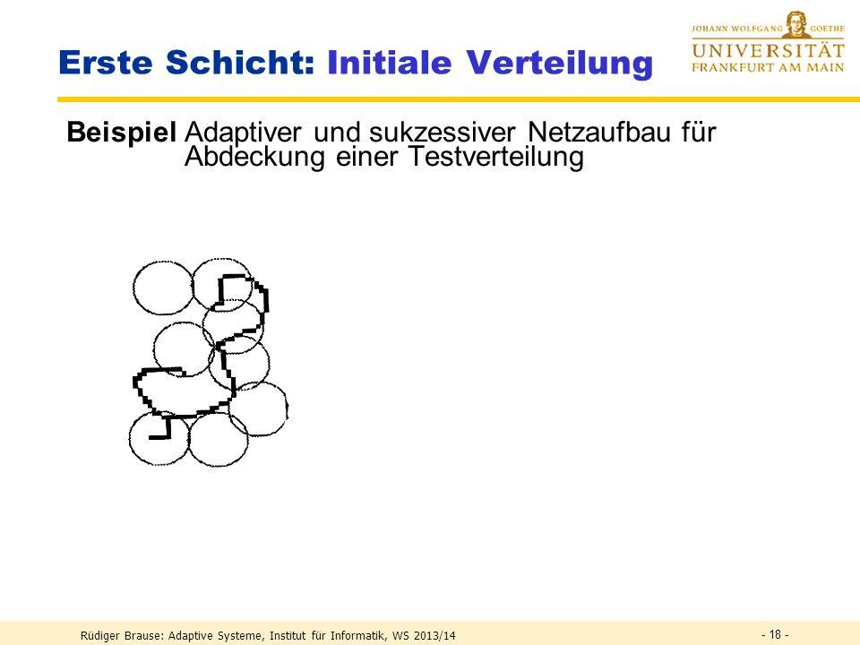 Rüdiger Brause: Adaptive Systeme, Institut für Informatik, WS 2013/14 - 17 - Erste Schicht: Initiale Verteilung c) Sukzessiver, fehlerorientierter Net
