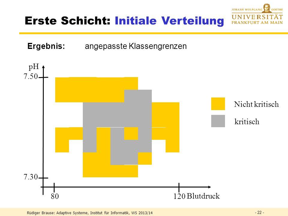 Rüdiger Brause: Adaptive Systeme, Institut für Informatik, WS 2013/14 - 21 - Blutdruck pH 7.45 7.35 12080 95 7.51 Erste Schicht: Initiale Verteilung N