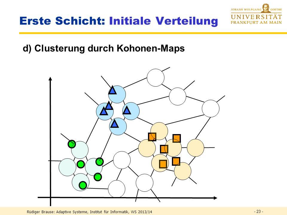 Rüdiger Brause: Adaptive Systeme, Institut für Informatik, WS 2013/14 - 22 - Blutdruck pH 7.30 12080 7.50 Erste Schicht: Initiale Verteilung Nicht kri