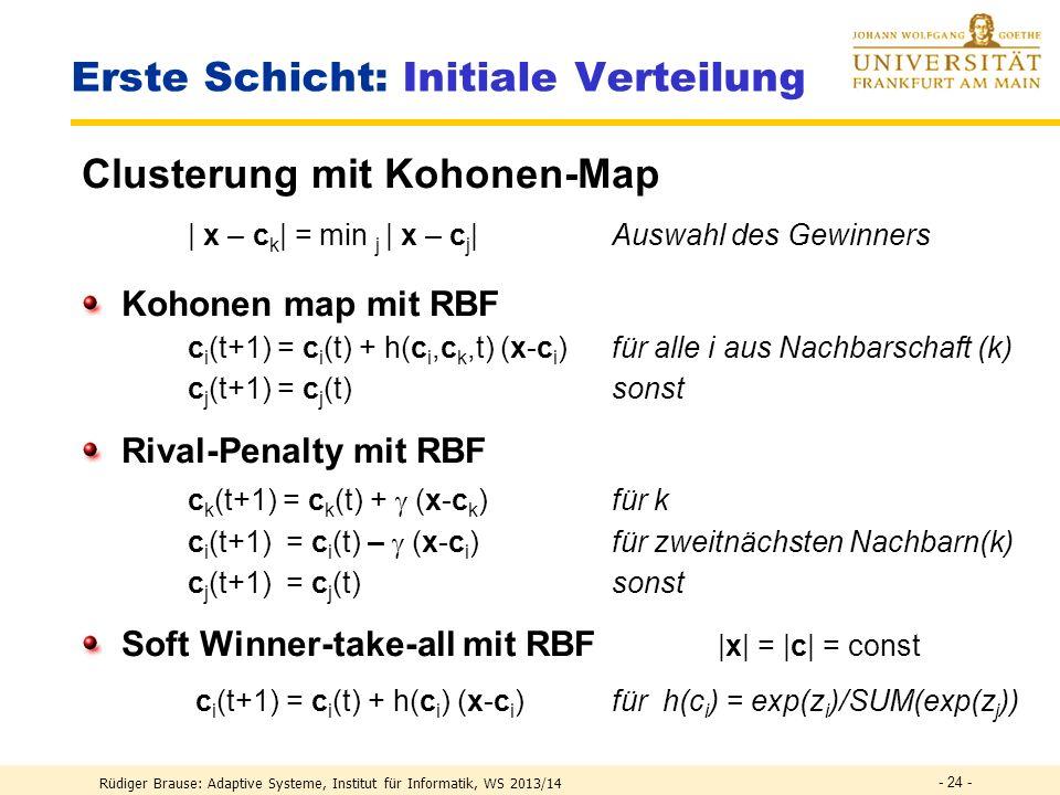 Erste Schicht: Initiale Verteilung Rüdiger Brause: Adaptive Systeme, Institut für Informatik, WS 2013/14 - 23 - d) Clusterung durch Kohonen-Maps