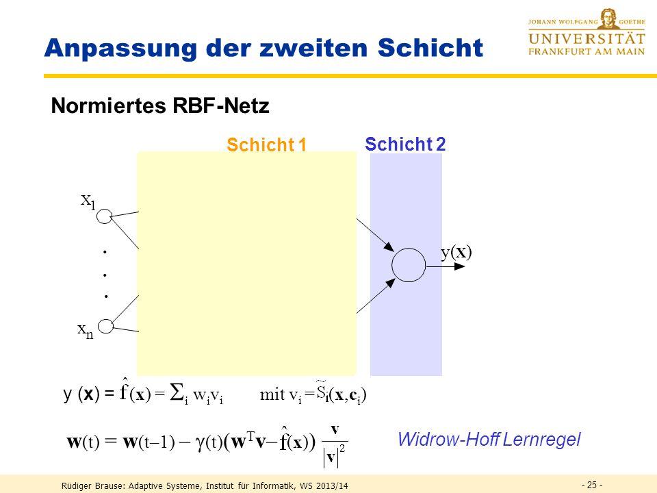 Erste Schicht: Initiale Verteilung Clusterung mit Kohonen-Map | x – c k | = min j | x – c j | Auswahl des Gewinners Kohonen map mit RBF c i (t+1) = c