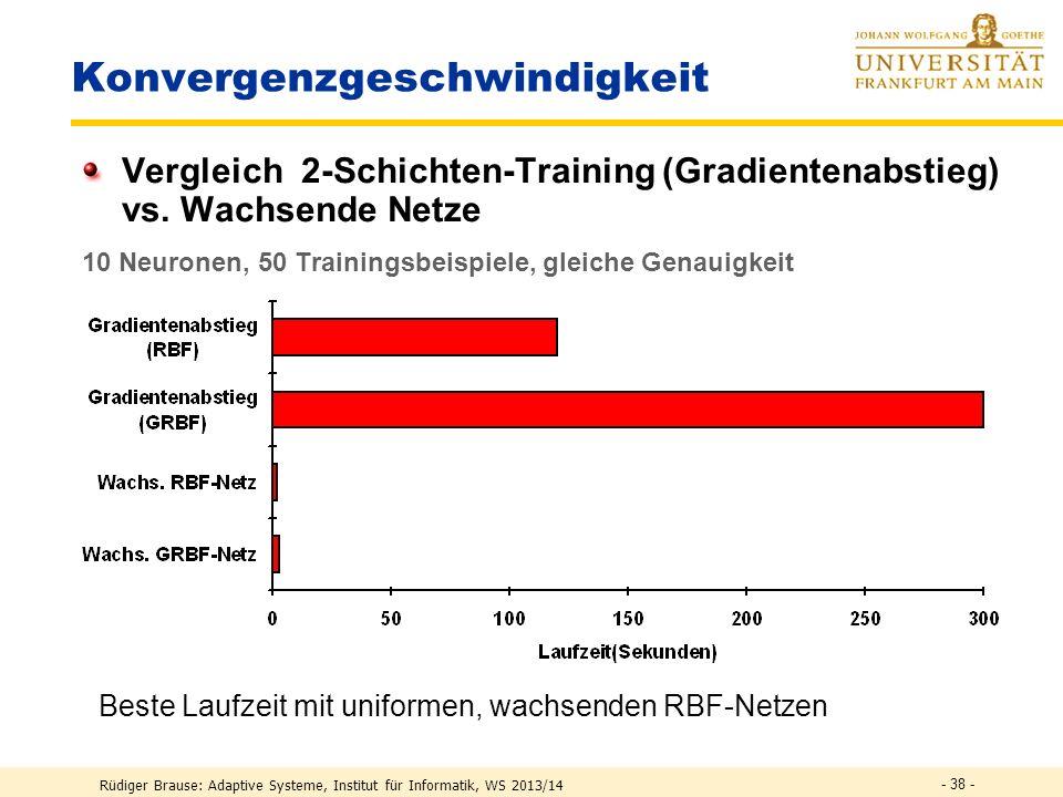 Rüdiger Brause: Adaptive Systeme, Institut für Informatik, WS 2013/14 Test: 1 Profil, Parameterabhängigkeit der Approximation n = Zahl der Nachbarpunk