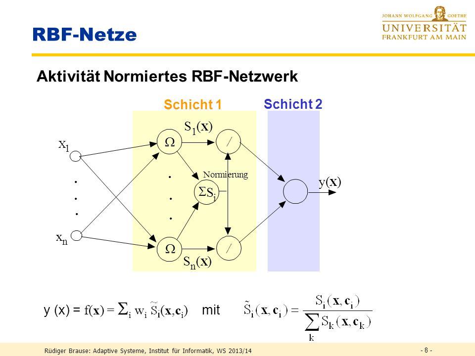 normiert Klassifikation f i ( x ) = wy kk k m 1 = wS S kk k m j j m () () x x 1 1 Rüdiger Brause: Adaptive Systeme, Institut für Informatik, WS 2013/1