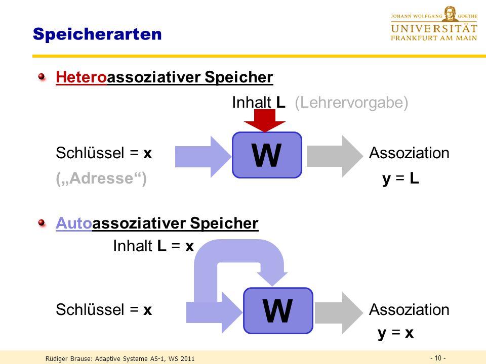 Rüdiger Brause: Adaptive Systeme AS-1, WS 2011 - 9 - Code eines Assoziativspeichers REPEATAlle Muster speichern Read(PatternFile, x, L) (* Eingabeschlüssel, gewünschte Ausgabe *) FOR i:=1 TO m DO (* Für alle Neuronen *) FOR j:=1 TO n DO (* ihre Gewichte verändern *) w[i,j] := w[i,j]+ *L[i]*x[j] ENDFOR ; UNTIL EndOf( PatternFile) Speicher auslesen (* zu Schlüssel x das gespeicherte y assoziieren *) Input (x) FOR i:=1 TO m DO (* Ausgabe für alle Neuronen *) y[i] := S(z(w[i],x)) ENDFOR ; Print (y)