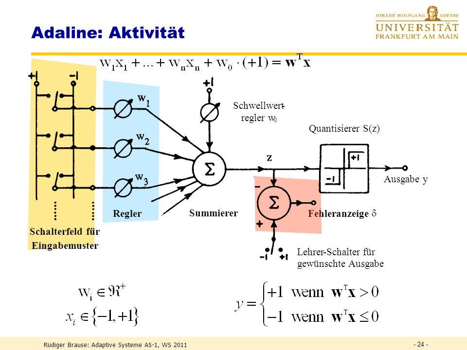 Rüdiger Brause: Adaptive Systeme AS-1, WS 2011 - 23 - Adaline ADAptive LINear ElementWidrow und Hoff (1960) Diskrete Ler n maschi n e aus Widerständen und Leitungen TGFTGF EingabeGewichte Fehlerangabe
