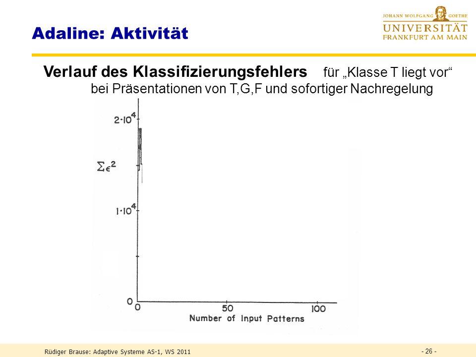 Rüdiger Brause: Adaptive Systeme AS-1, WS 2011 - 25 - Adaline: Lernalgorithmus Minimierung des erwarteten Fehlers durch Anpassung der Parameter (Drehwiderstände): Wenn der Fehler größer wird, drehe Knopf zurück und in die entgegengesetzte Richtung Wenn der Fehler am kleinsten ist, wende dich nächstem Knopf zu w (t) = w (t–1) + (t) (L (x) –w T x) Widrow-Hoff Lernregel Automatische Anpassung:Lerngleichung F e h l e r