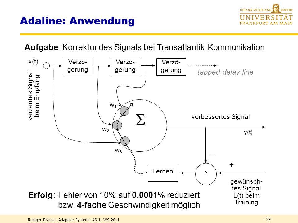 Rüdiger Brause: Adaptive Systeme AS-1, WS 2011 - 28 - Adaline: Pseudocode REPEAT Read( PatternFile,x,L) (* Eingabe *) x2 := Z(x x) (* |x| 2 *) (* Aktivität bilden im Netz *) FOR i:=1 TO m DO (* Ausgabe für alle Neuronen *) z[i] := Z(w[i],x) (* Aktivität errechnen*) y[i] := S(z[i]) (* Nicht-lin.