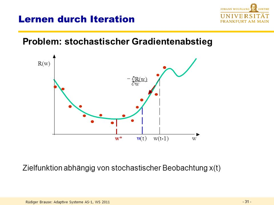 Rüdiger Brause: Adaptive Systeme AS-1, WS 2011 - 30 - Lernen durch Iteration Gradientenabstieg w := (w (t-1) – w (t) ) ~ – w R(w (t–1) ) multi-dim.