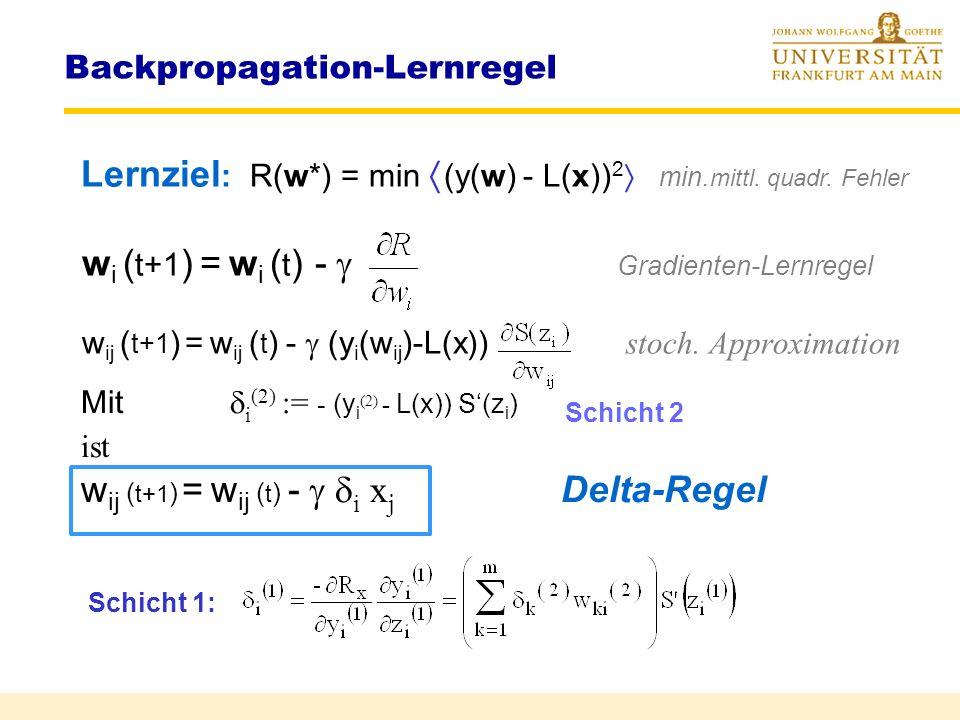 Rüdiger Brause: Adaptive Systeme AS-1, WS 2011 - 45 - Backpropagation-Grundidee Schichtweise Verbesserung durch Rückführung des Fehlers Netzarchitektur und Lernen Eingabe 1.Schicht 2.Schicht Ausgabe x (1) y = x (2) y (2) (1) hidden units Ausgabe units L - y (2)