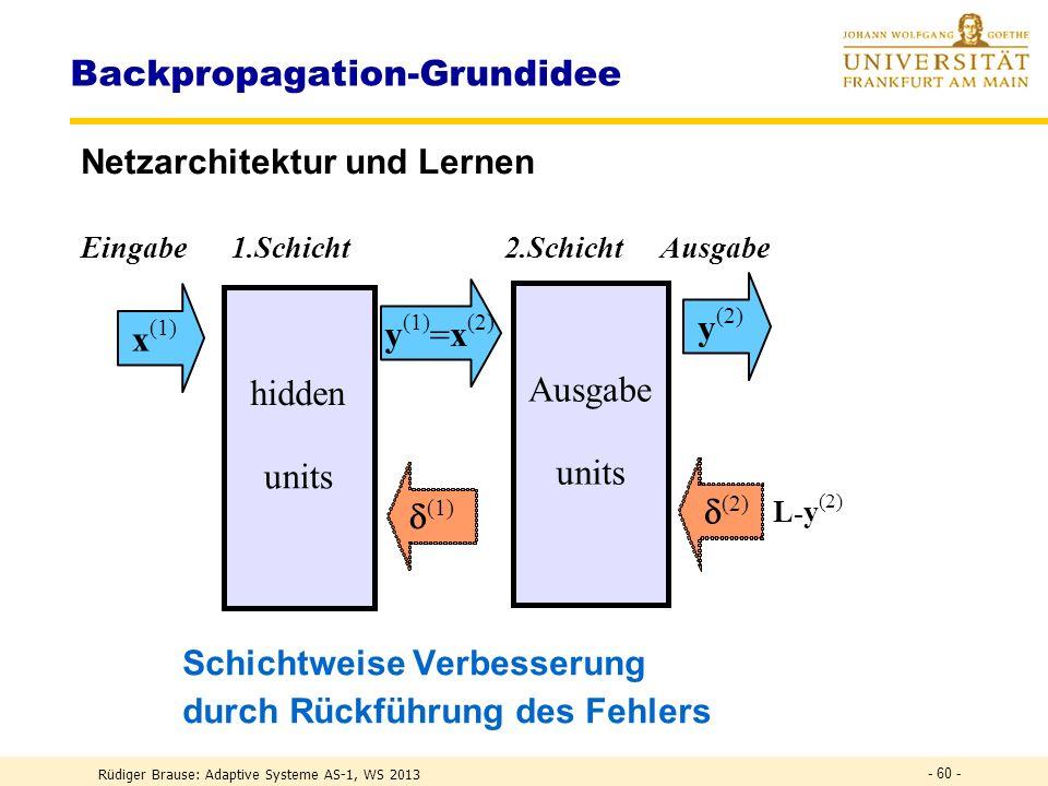 Rüdiger Brause: Adaptive Systeme AS-1, WS 2013 - 59 - Backpropagation Netzarchitektur und Aktivität Eingabe hidden units Ausgabe x Gesamtaktivität
