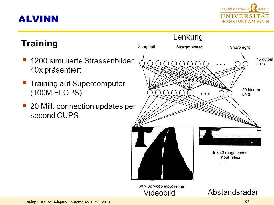 Rüdiger Brause: Adaptive Systeme AS-1, WS 2013 - 81 - ALVINN Training/Testschema Training auf stationärem Supercomputer mit Aufzeichnungen Test in der Realität (SUN- 3/160