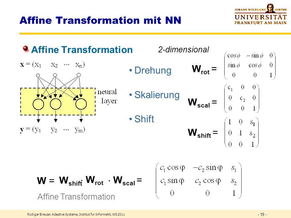 Affine Transformationen Erweiterung des Eingaberaums (homogene Koordinaten) w 1 x 1 +w 2 x 2 + … + w n x n w 1 x 1 +w 2 x 2 + … + w n x n + w n+1 1 w