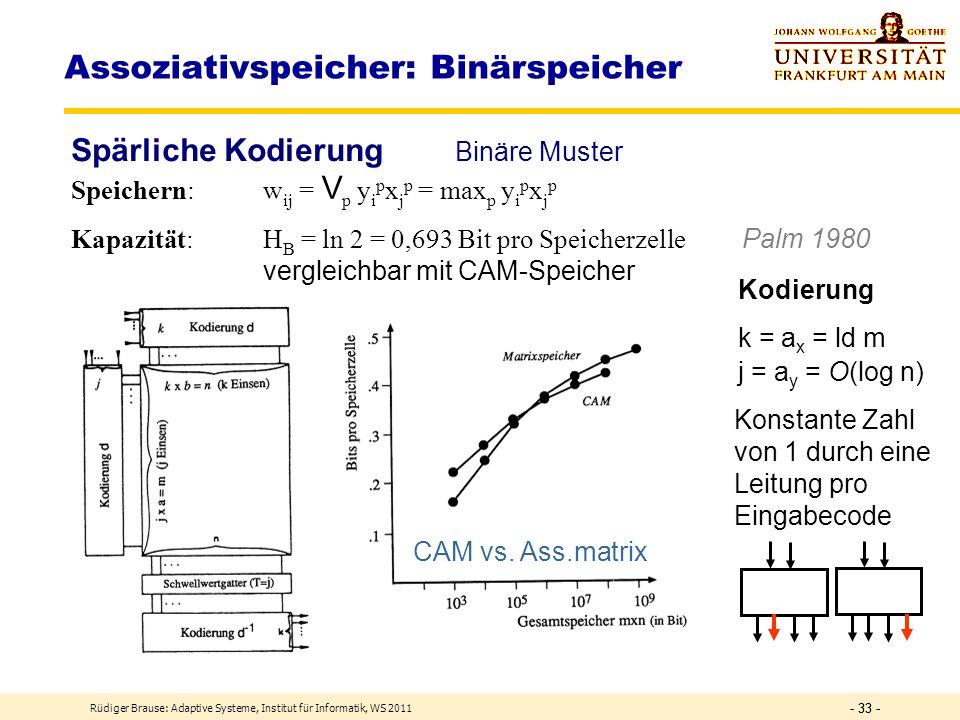Rüdiger Brause: Adaptive Systeme, Institut für Informatik, WS 2011 - 32 - Assoziativspeicher: Speicherkapazität M Tupel (x,y) gegeben: Wie viele könne
