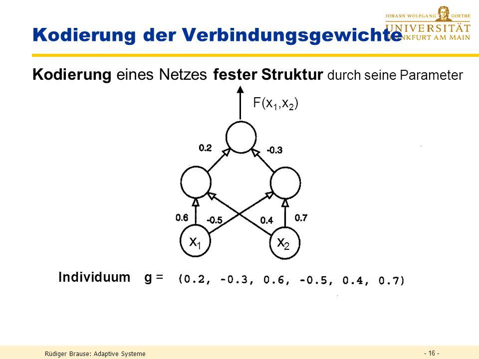 Rüdiger Brause: Adaptive Systeme, Institut für Informatik, WS 2009 Evolution neuronaler Netze Genetische Algorithmen Evolutionäre Algorithmen - 15 -