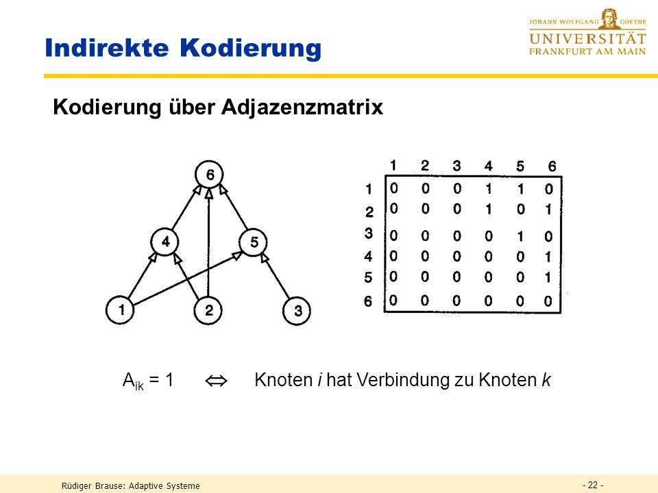 Rüdiger Brause: Adaptive Systeme - 21 - Das Permutations-Problem Problem unterschiedlicher Genotyp, gleicher Phänotyp =
