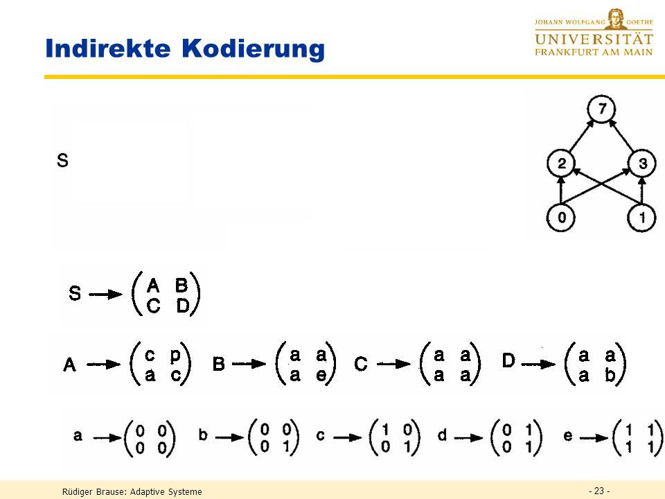 Rüdiger Brause: Adaptive Systeme - 22 - Indirekte Kodierung Kodierung über Adjazenzmatrix A ik = 1 Knoten i hat Verbindung zu Knoten k