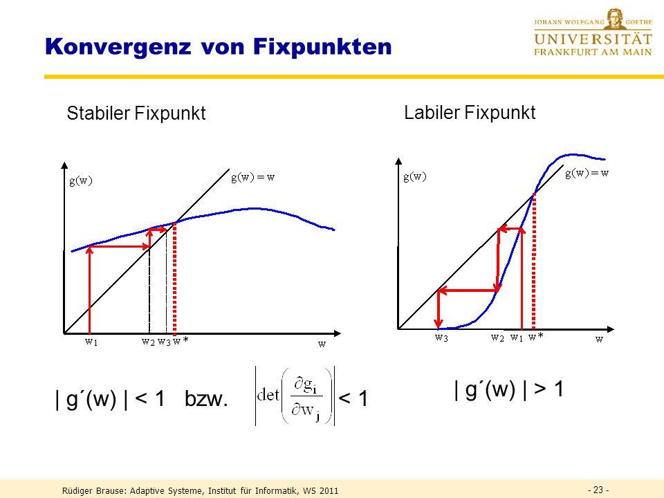 Rüdiger Brause: Adaptive Systeme, Institut für Informatik, WS 2009 - 22 - Orthonormalisierende Netze Konvergenz der Heuristischen Methode Silva, Almei