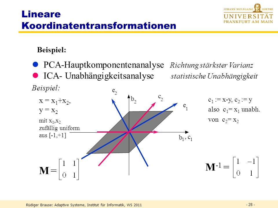 Rüdiger Brause: Adaptive Systeme, Institut für Informatik, WS 2011 - 27 - Lineares ICA-Modell M s1s2 sns1s2 sn x 1 x 2 x n W y1y2 yny1y2 yn Quellenmix
