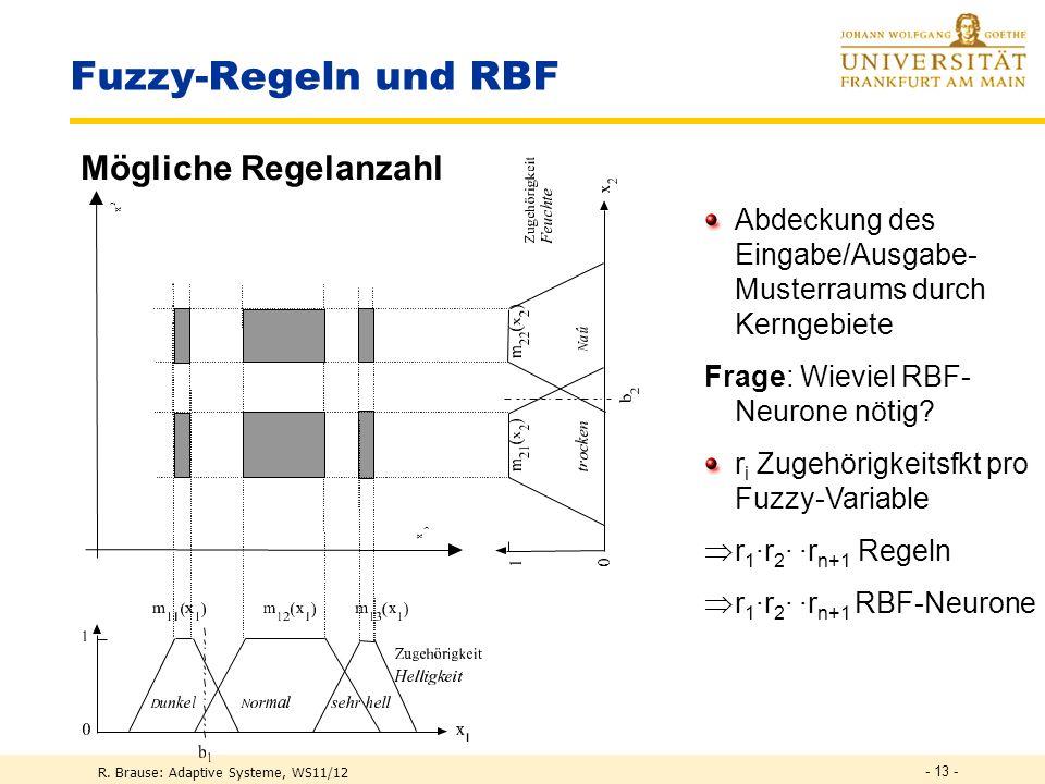 R. Brause: Adaptive Systeme, WS11/12 - 12 - Auswertung der Regelmenge Approximation Rechnung f(x) = = i w i y i wenig überlappend Fuzzy Regeln Defuzzi