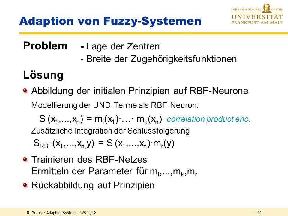 R. Brause: Adaptive Systeme, WS11/12 - 13 - Fuzzy-Regeln und RBF Mögliche Regelanzahl x 2 x 1 Abdeckung des Eingabe/Ausgabe- Musterraums durch Kerngeb