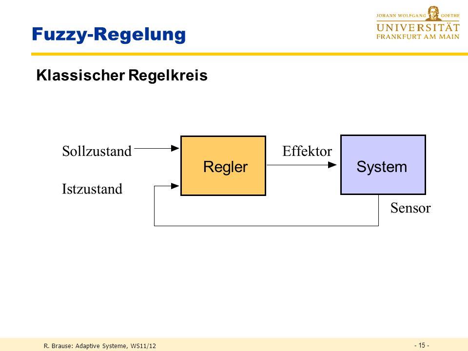 R. Brause: Adaptive Systeme, WS11/12 - 14 - Adaption von Fuzzy-Systemen Problem - Lage der Zentren - Breite der Zugehörigkeitsfunktionen Lösung Abbild