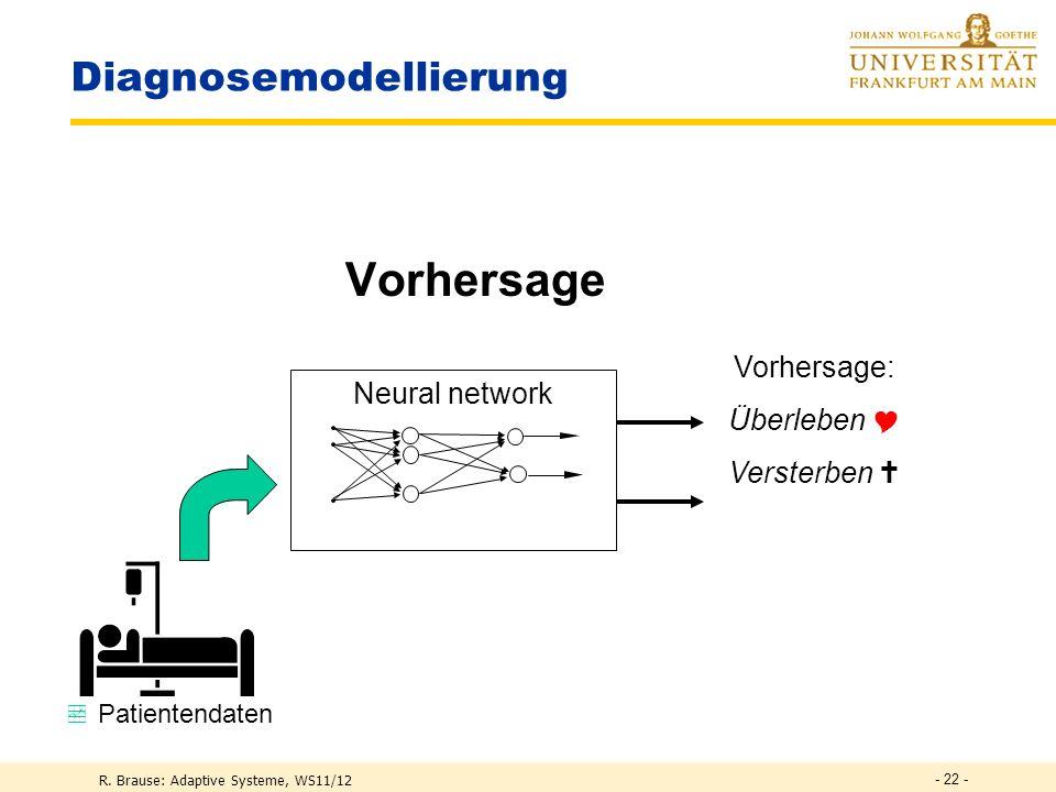 Diagnosemodellierung Training und Lernen Neural network Information Beobachtungen oder Patientendaten - 21 -