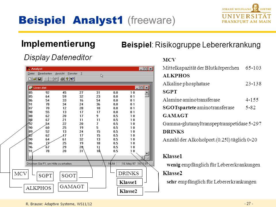 Beispiel Daten: Leberentzündung BUPA Medical Research 345 Daten: 144 (41.74%) Fälle weniger anfällig für Leberentzündung 201 (58.26%) Fälle anfällig für Leberentzündung Eingabevariablen MCV mean corpuscular erythrocytical volume, reference [76-96] fl AP alkalic phosphatase [60-170] IE/l SGPT glutamat-pyruvat-transaminase in serum [5-22] IE/l SGOT glutamat-oxalacetat-transaminase in serum [5-18] IE/l GGT gammaglutamyltranspeptidase [5-28] IE/l AD Alkoholische Getränke: Anzahl der täglich konsumierten alkoholischen Getränkeportionen.