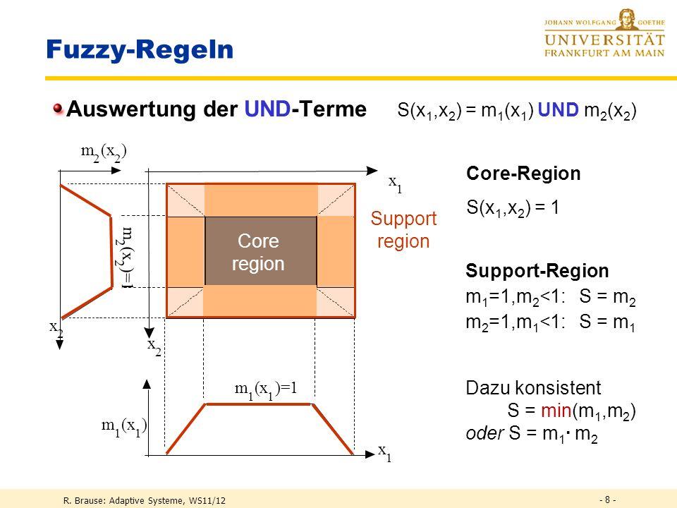 R. Brause: Adaptive Systeme, WS11/12 - 7 - Fuzzy-Regeln Beispiel Zugehörigkeitsfunktionen für Wetter (b 1,b 2 ) Prinzipien WENN (m 12 (x 1 =b 1 ) ) UN