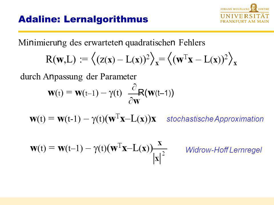 Rüdiger Brause: Adaptive Systeme AS-1, WS 2011 - 15 - Adaline: Aktivität Verlauf des Klassifizierungsfehlers für Klasse T liegt vor bei Präsentationen