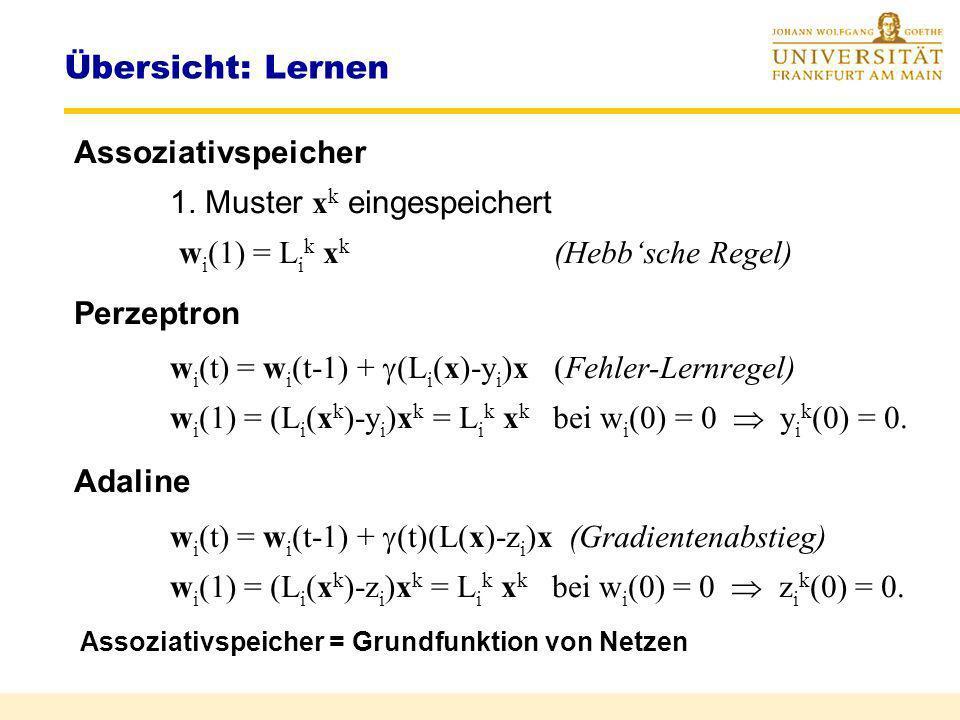 Adaline: Lernalgorithmus Mi n imieru n g des erwartete n quadratische n Fehlers R(w,L) := (z (x) – L (x) ) 2 x = (w T x – L (x) ) 2 x durch A n passun