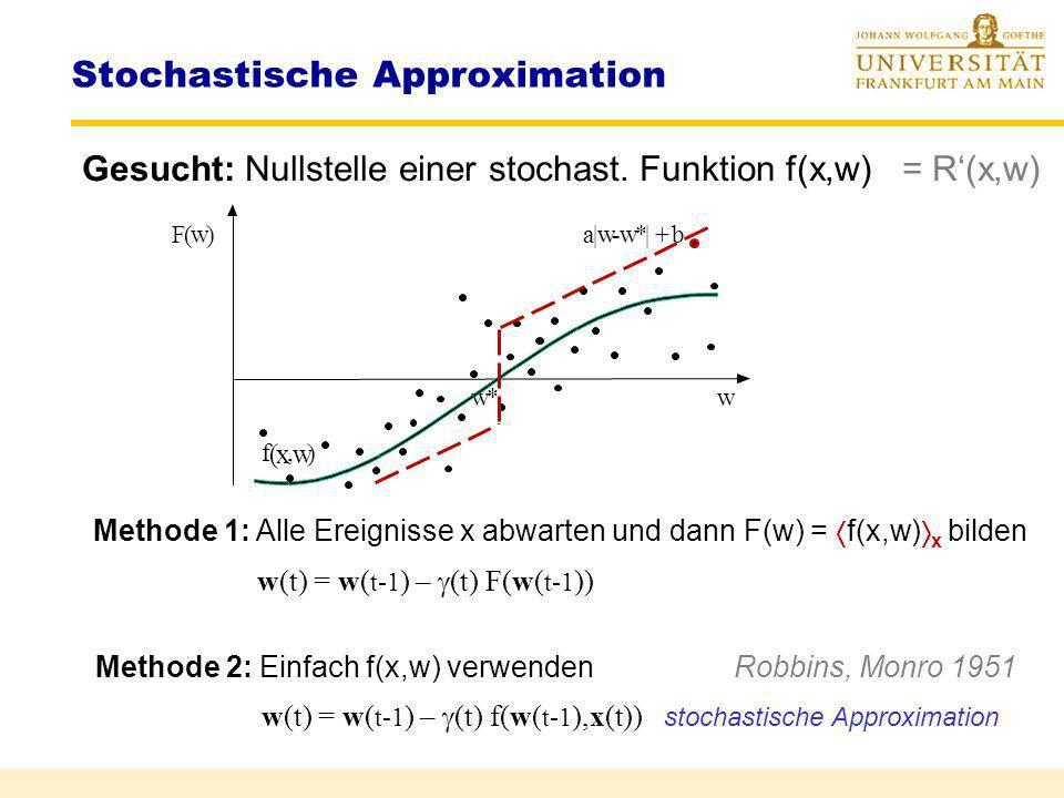 Lernen durch Iteration Konvergenz des Gradientenverfahrens Es ist R (t) =Ljapunov-Funktion mit Konvergenz, wenn R (t+1) < R (t) bzw. < 0 monoton falle
