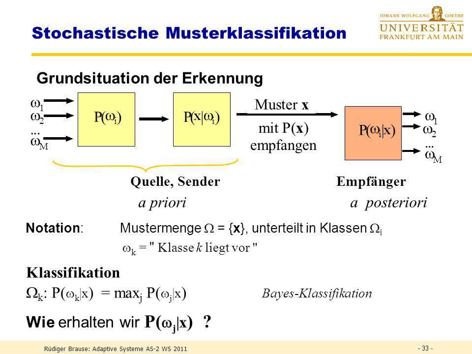 Rüdiger Brause: Adaptive Systeme AS-2 WS 2011 Lernen und Zielfunktionen Lernen linearer Klassifikation Stochast. Klassifikation Lernen in Multilayer-N
